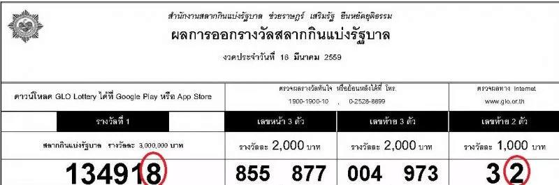 งวดวันที่ 16 มีนาคม 2559 เป็นวันพุธ เลข 4, 8 เลขคู่มิตร คือ เลข 2 งวดนี้เลขที่มา คือ เลข 8 กับ 2
